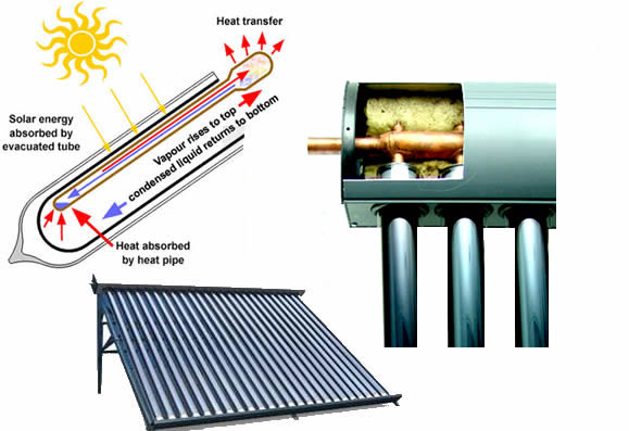√ Contact for the Best Price of Solar Water Heaters # in India